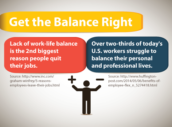 Infographic: Get the Balance Right