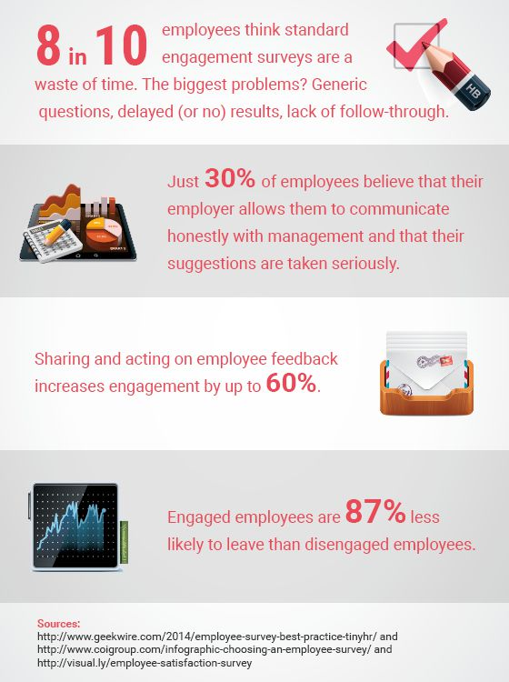 Infographic: Better Employee Surveys = Better Feedback & Engagement