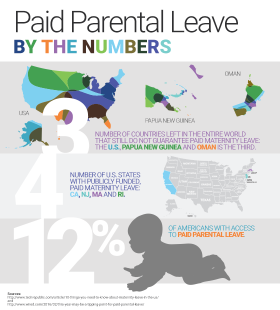 Infographic: Paid Parental Leave, by the numbers