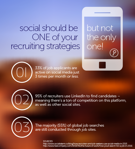 Social Should be ONE of Your Recruiting Strategies (but not the only one!)
