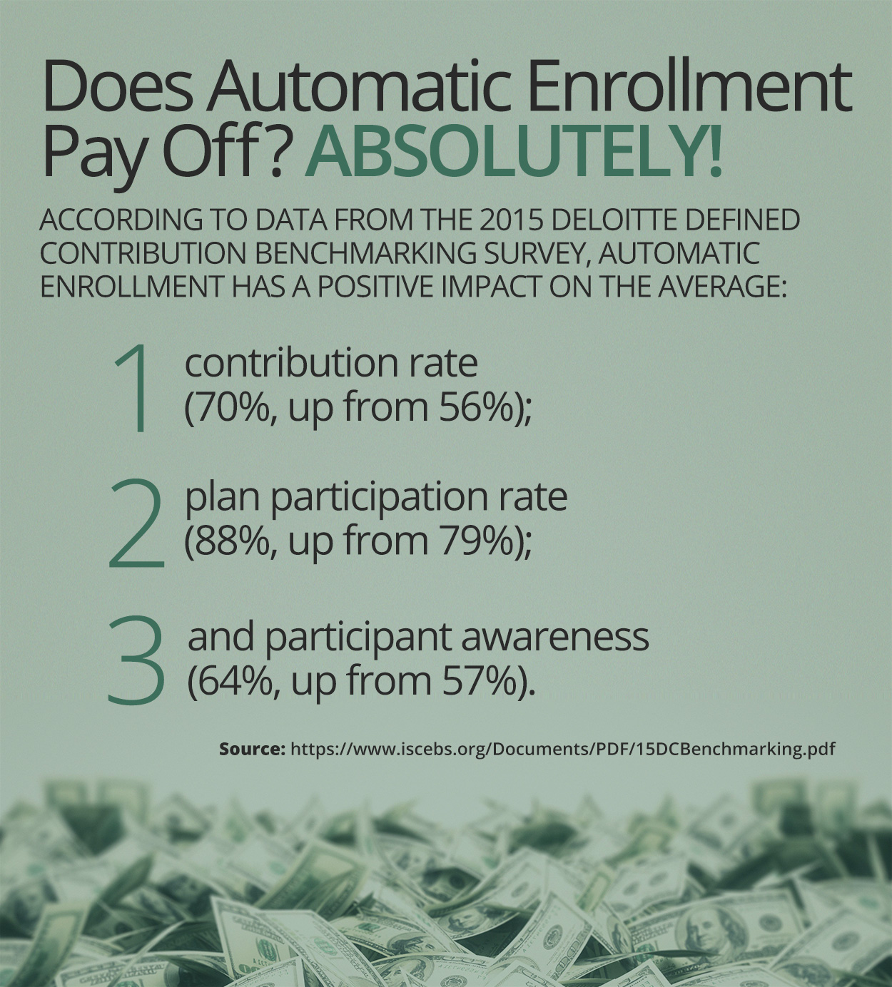INFOGRAPHIC: Does Automatic Enrollment Pay Off