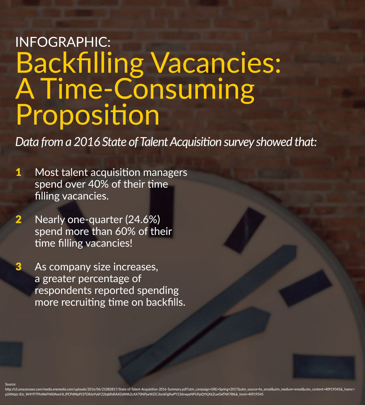 INFOGRAPHIC: Backfilling Vacancies: A Time-Consuming Proposition