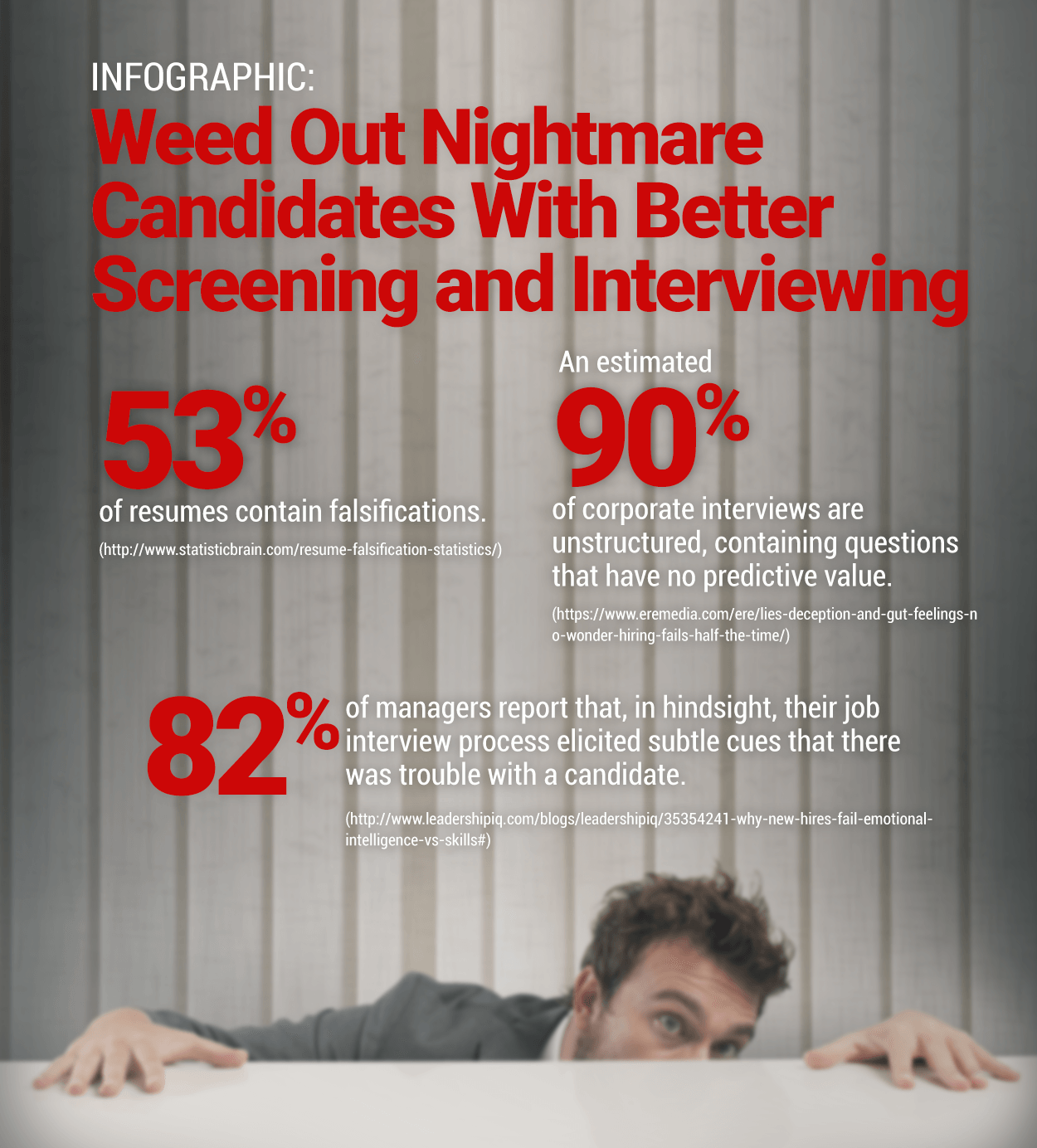 INFOGRAPHIC: Weed Out Nightmare Candidates With Better Screening and Interviewing