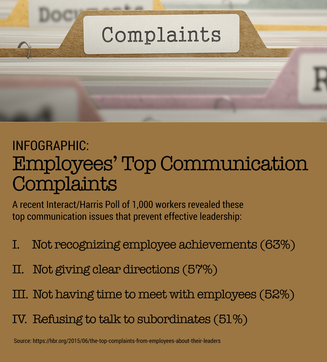 INFOGRAPHIC: Employees' Top Communication Complaints