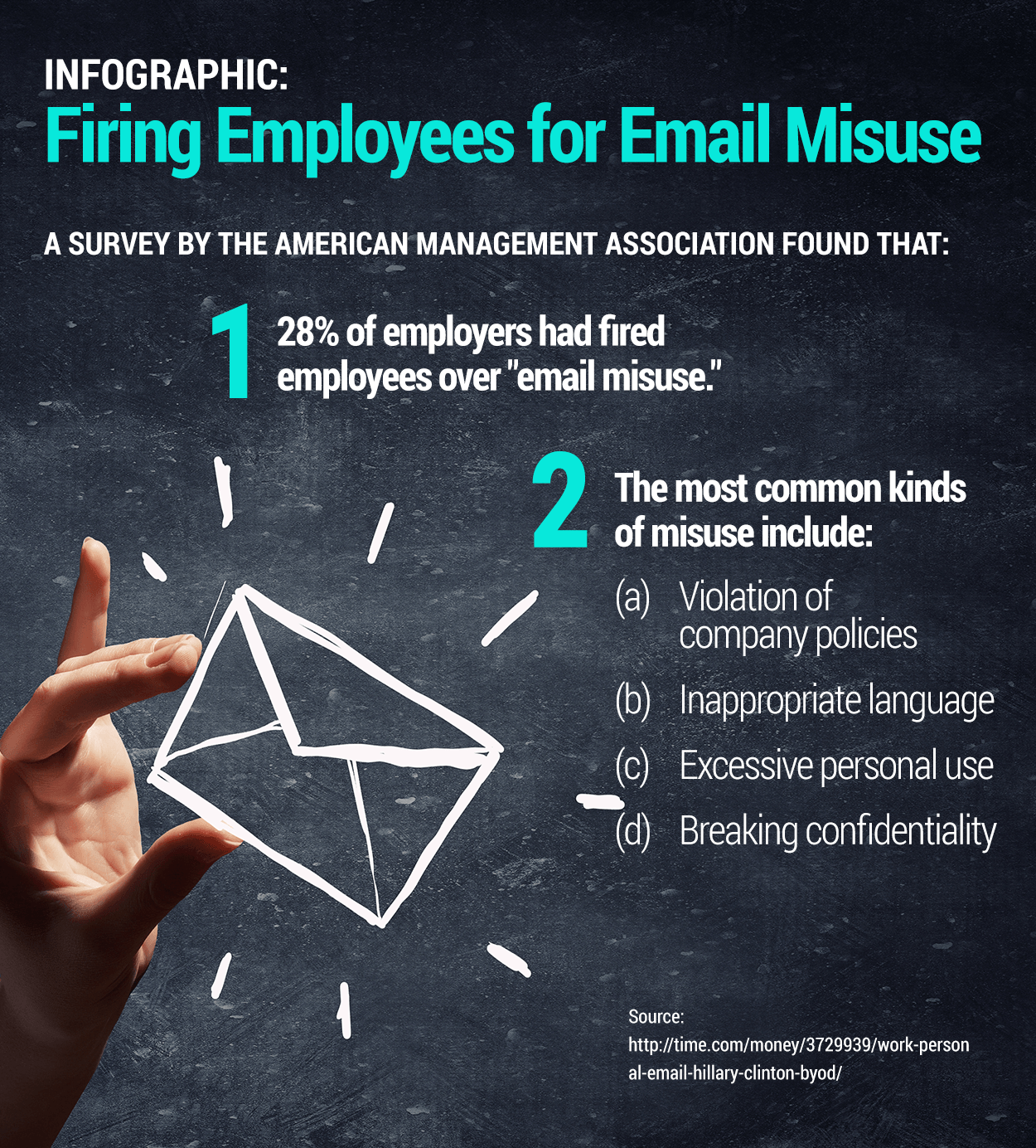Firing Employees for Email Misuse