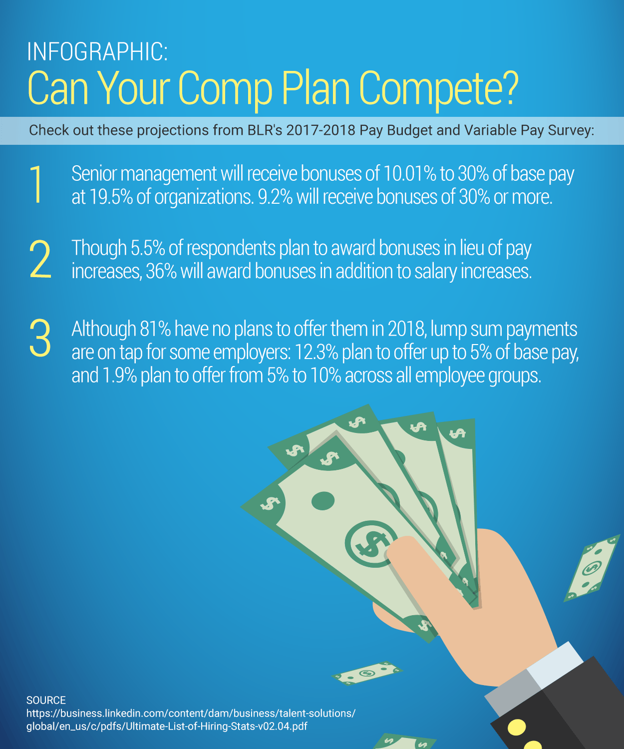 Infographic: Can Your Comp Plan Compete? Bonus Projections for 2018