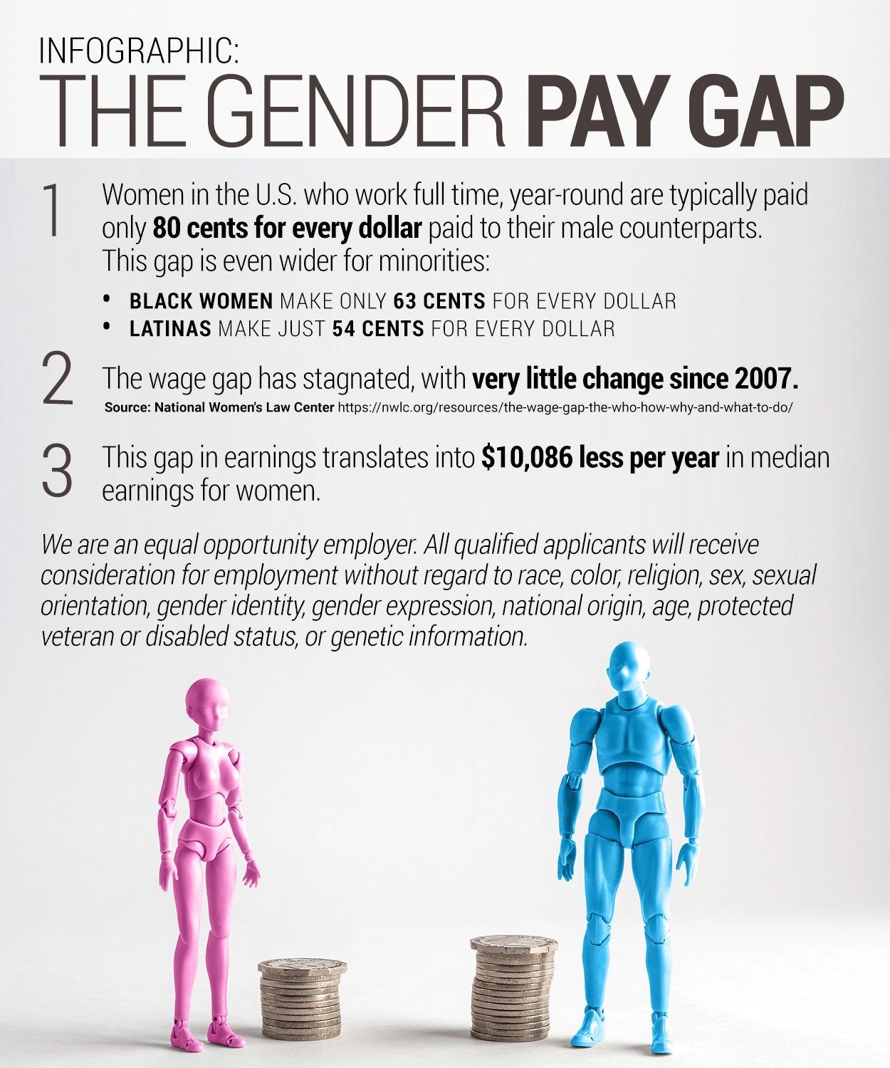 Infographic: The Gender Pay Gap