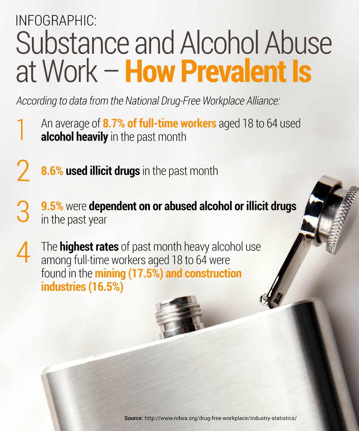 Infographic: Substance and Alcohol Abuse at Work -- How Prevalent Is It?