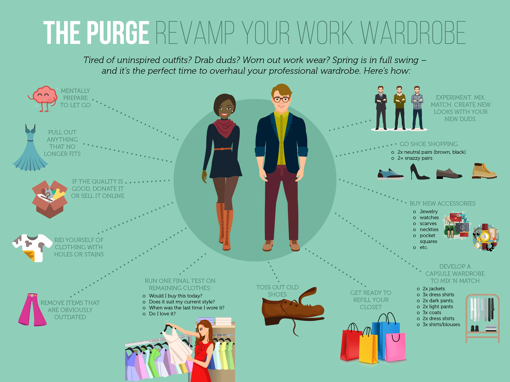 The Purge: Revamp Your Work Wardrove