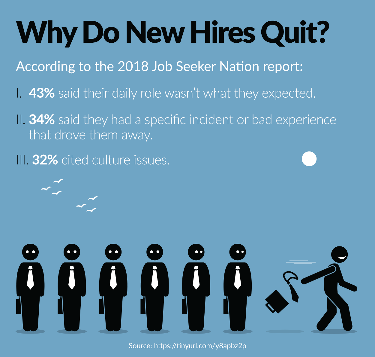 Recruit Better Talent: Overhaul Your Employer Brand