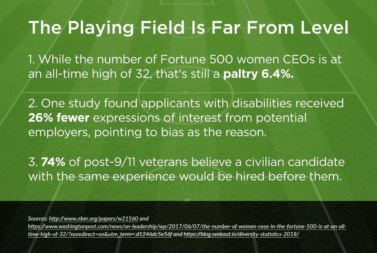 Infographic: The Playing Field Is Far From Level