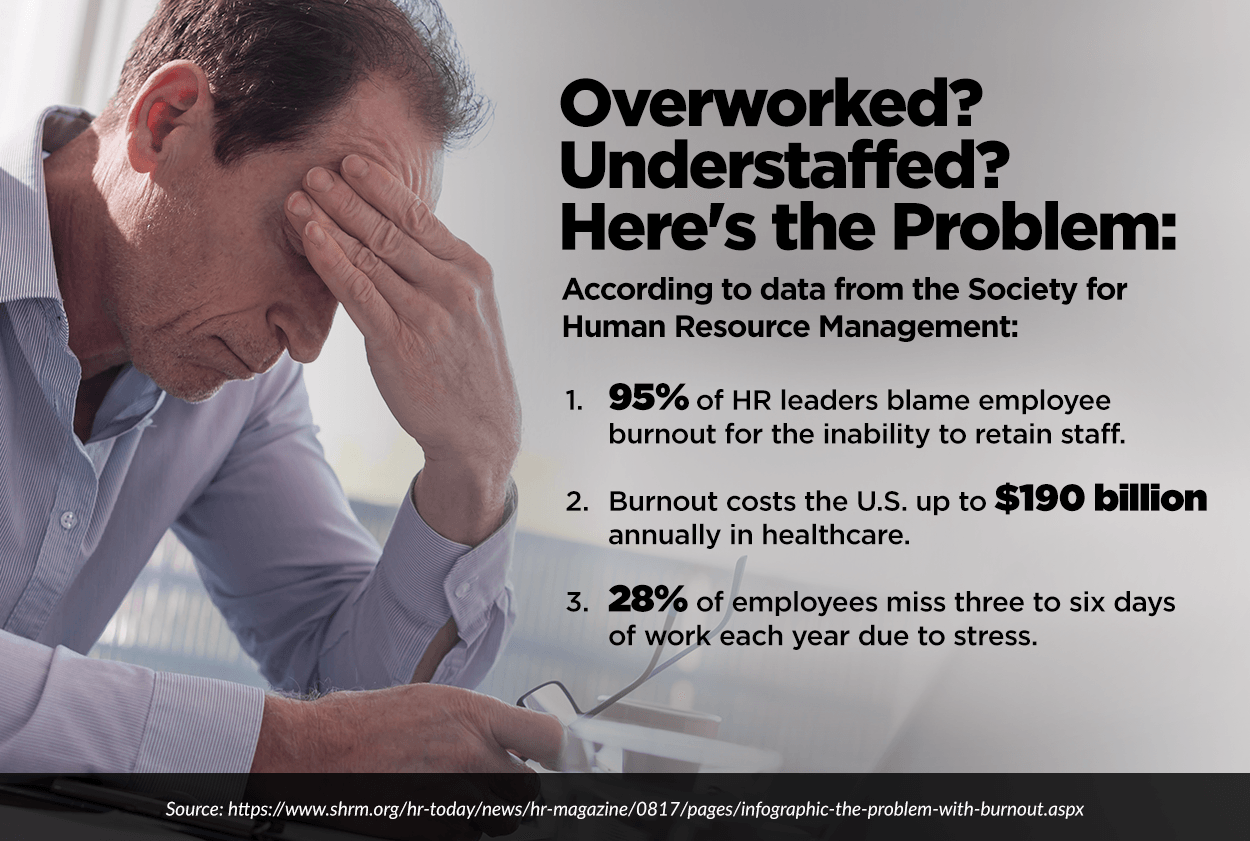 Infographic: Overworked? Understaffed? Here's the Problem